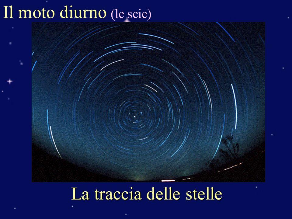 Il moto diurno (le scie) La traccia delle stelle