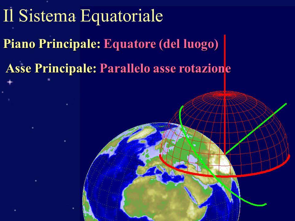 Il Sistema Equatoriale Piano Principale: Equatore (del luogo) Asse Principale: Parallelo asse rotazione