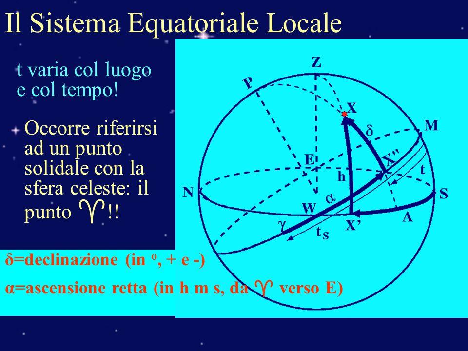 Il Sistema Equatoriale Locale δ=declinazione (in o, + e -) α=ascensione retta (in h m s, da verso E) t varia col luogo e col tempo! Occorre riferirsi