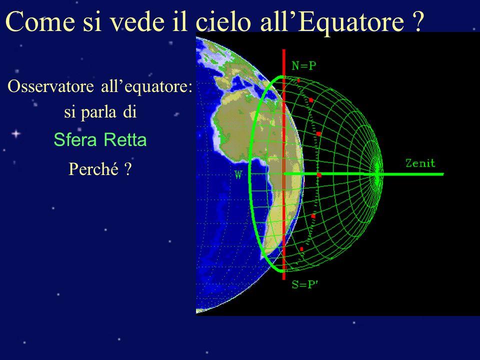 Osservatore allequatore: si parla di Sfera Retta Perché ? Come si vede il cielo allEquatore ?