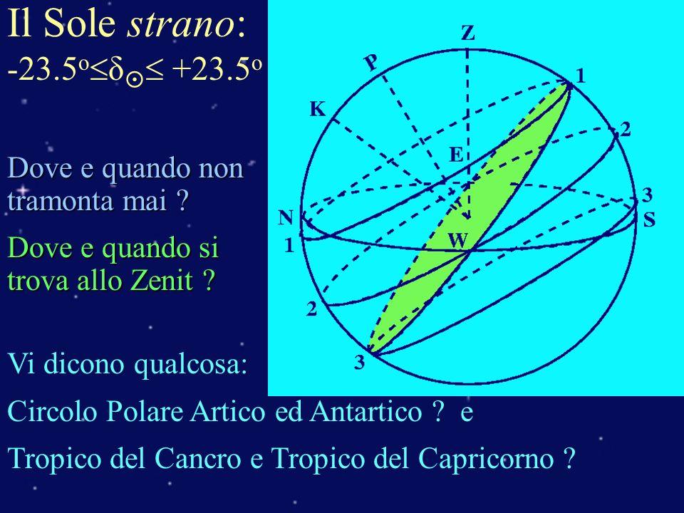 Il Sole strano: -23.5 o δ +23.5 o Dove e quando non tramonta mai ? Dove e quando si trova allo Zenit ? Vi dicono qualcosa: Circolo Polare Artico ed An