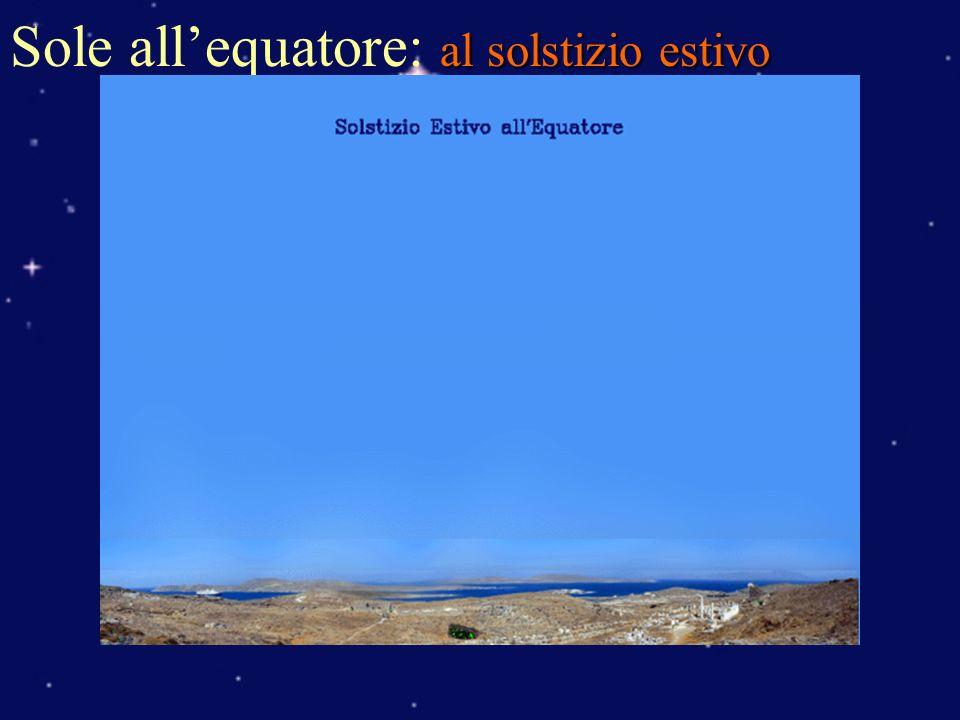 al solstizio estivo Sole allequatore: al solstizio estivo