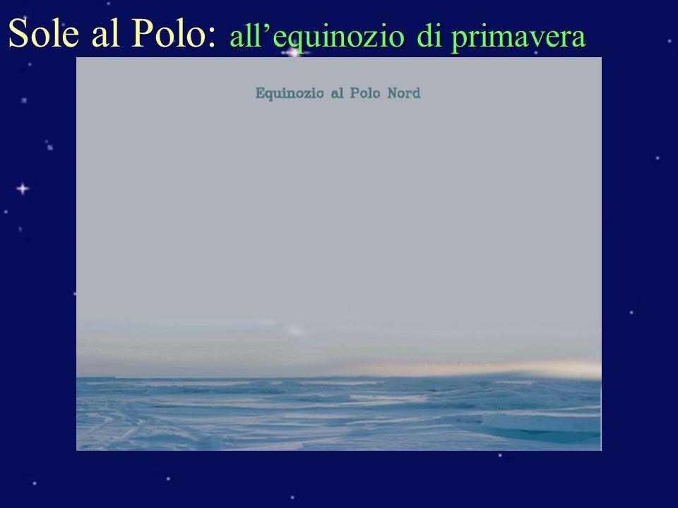 allequinozio di primavera Sole al Polo: allequinozio di primavera