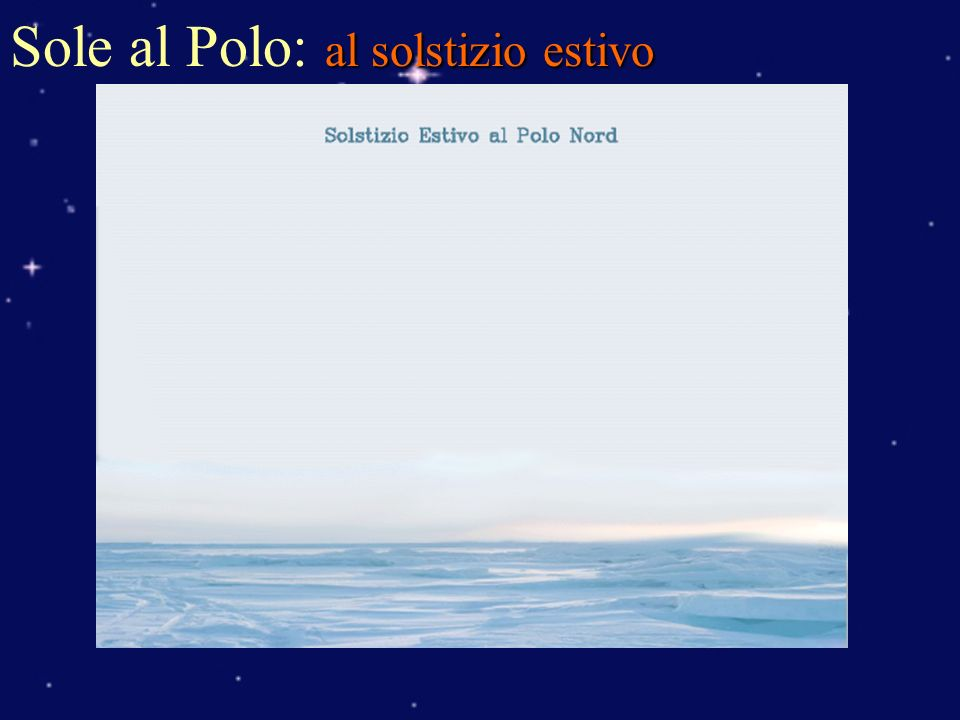 al solstizio estivo Sole al Polo: al solstizio estivo