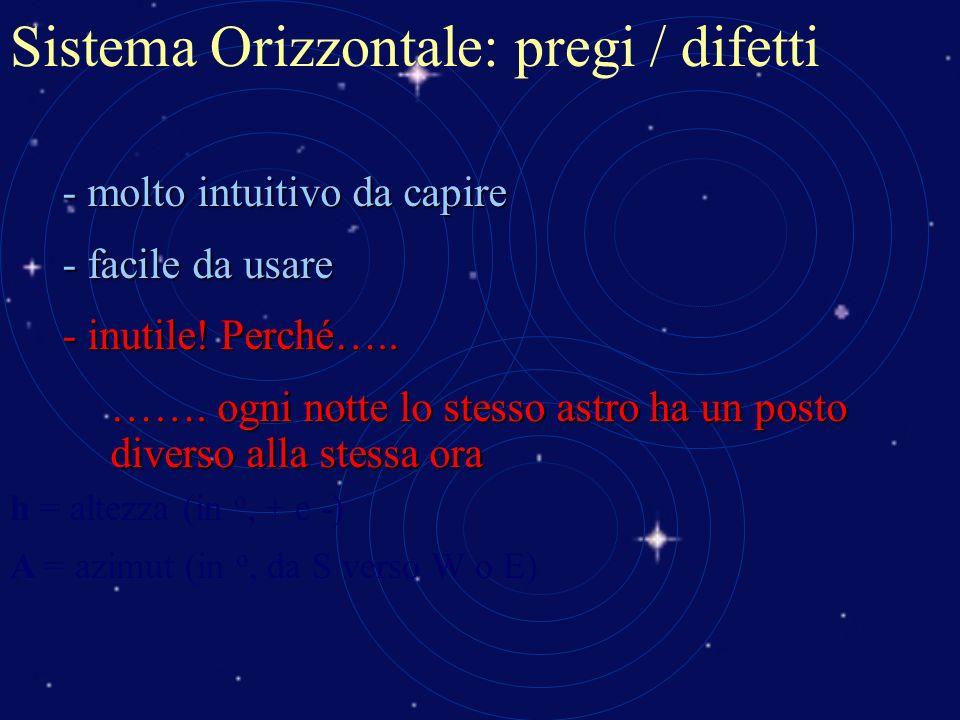 Sistema Orizzontale: pregi / difetti h = altezza (in o, + e -) A = azimut (in o, da S verso W o E) - molto intuitivo da capire - facile da usare - inutile.