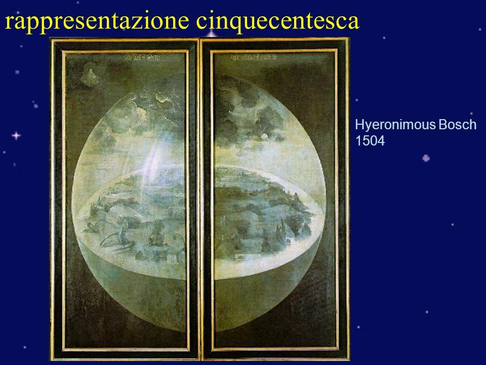 rappresentazione cinquecentesca Hyeronimous Bosch 1504