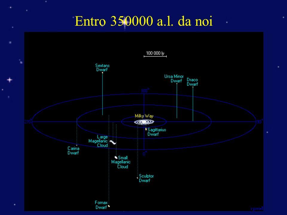 Entro 350000 a.l. da noi