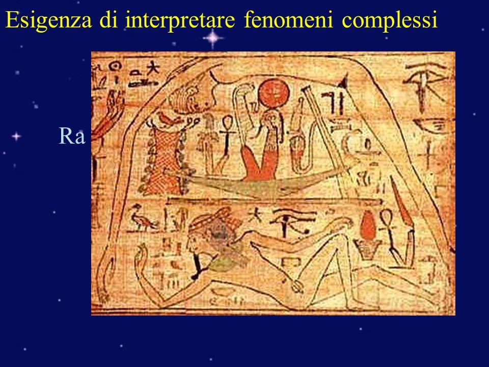 Esigenza di interpretare fenomeni complessi Ra