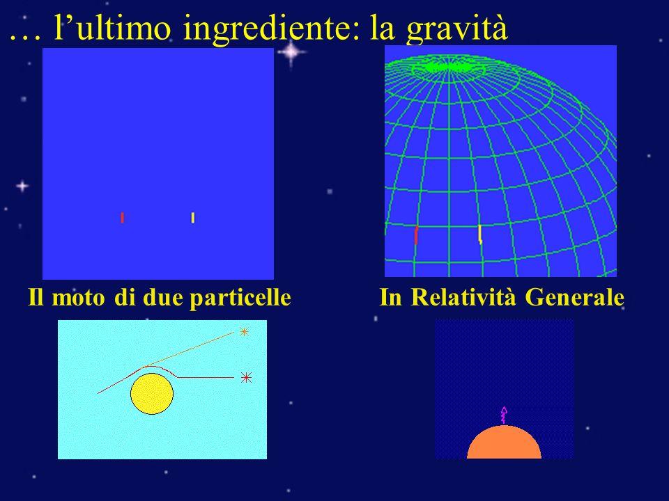 … lultimo ingrediente: la gravità Il moto di due particelleIn Relatività Generale