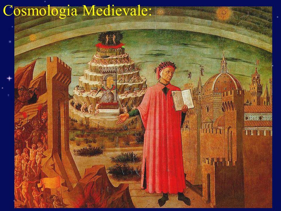 Cosmologia Medievale: