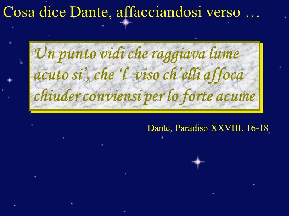 Cosa dice Dante, affacciandosi verso … Un punto vidi che raggiava lume acuto si, che l viso chelli affoca chiuder conviensi per lo forte acume Un punt