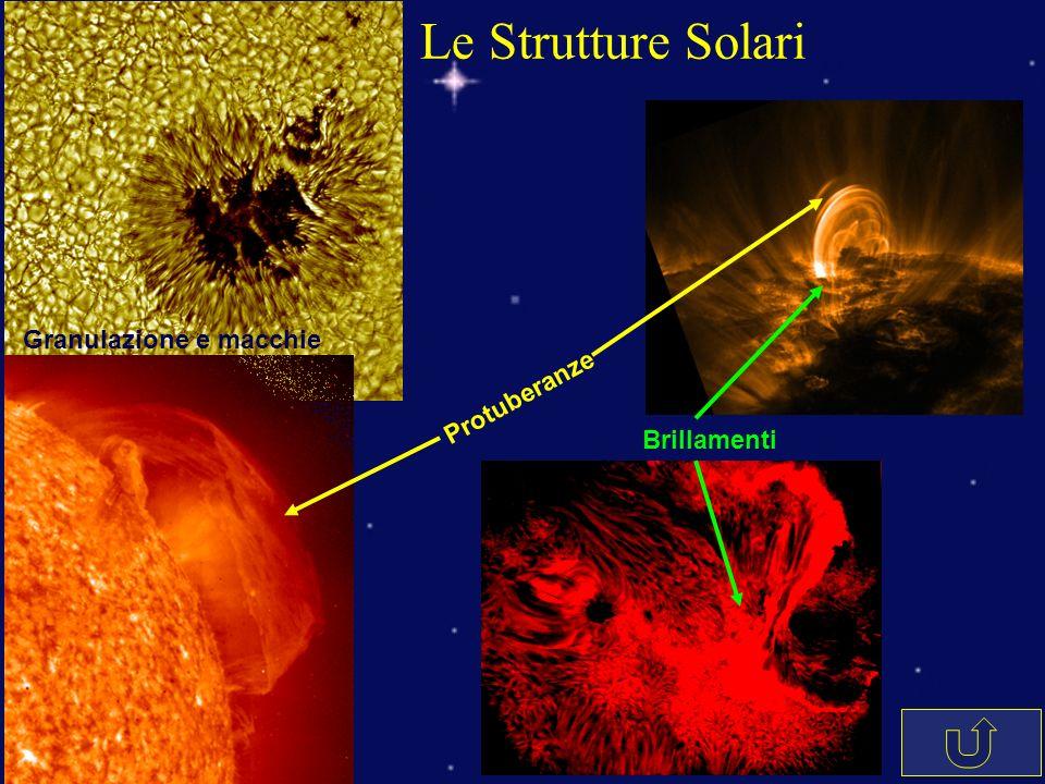 Granulazione e macchie Le Strutture Solari Protuberanze Brillamenti