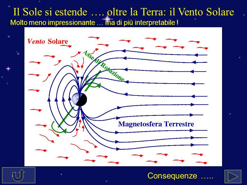 Il Sole si estende …. oltre la Terra: il Vento Solare Consequenze ….. Molto meno impressionante … ma di più interpretabile !