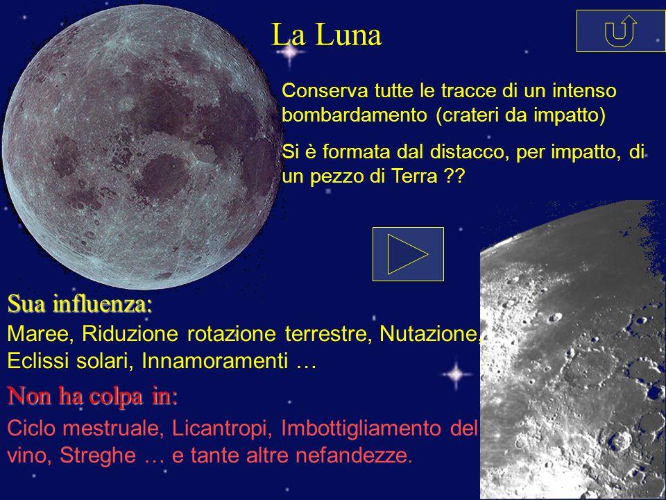 Non ha colpa in: La Luna Conserva tutte le tracce di un intenso bombardamento (crateri da impatto) Si è formata dal distacco, per impatto, di un pezzo