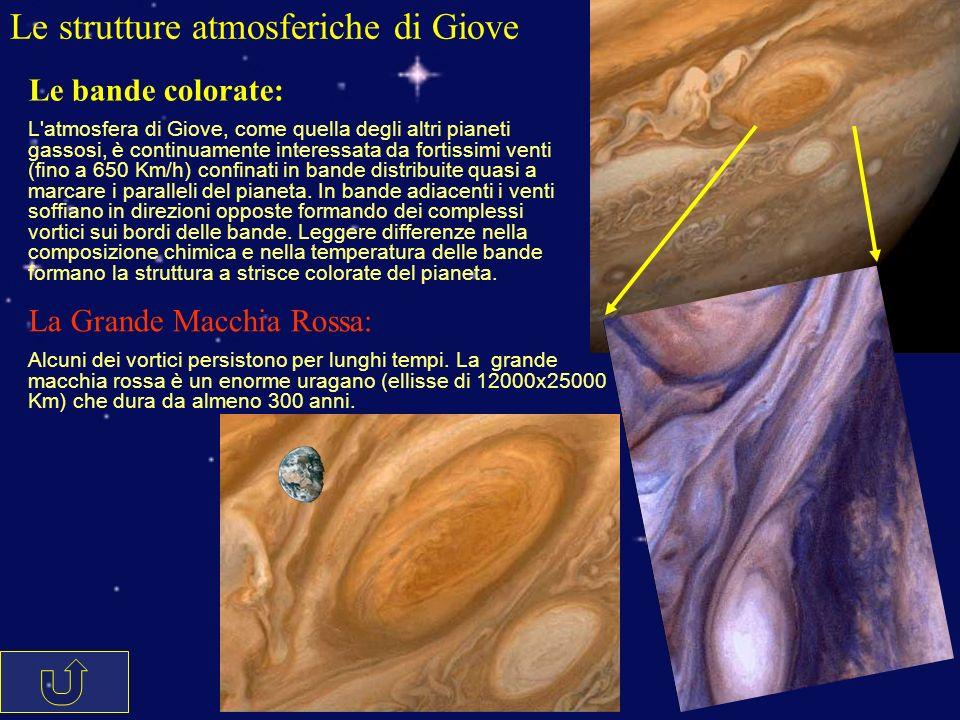 Le strutture atmosferiche di Giove Le bande colorate: L'atmosfera di Giove, come quella degli altri pianeti gassosi, è continuamente interessata da fo