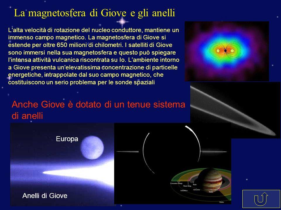 La magnetosfera di Giove e gli anelli L alta velocità di rotazione del nucleo conduttore, mantiene un immenso campo magnetico.