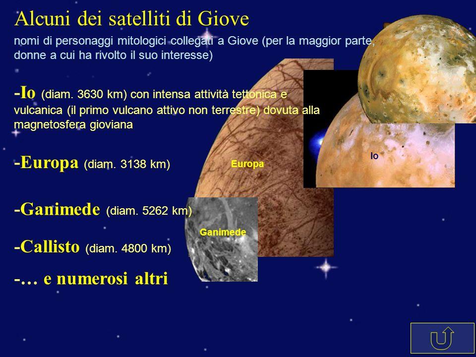 Io Europa Ganimede Alcuni dei satelliti di Giove -Io (diam. 3630 km) con intensa attività tettonica e vulcanica (il primo vulcano attivo non terrestre