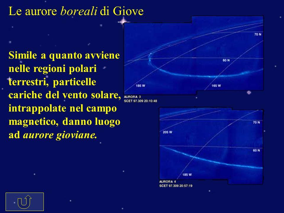 Le aurore boreali di Giove Simile a quanto avviene nelle regioni polari terrestri, particelle cariche del vento solare, intrappolate nel campo magnetico, danno luogo ad aurore gioviane.
