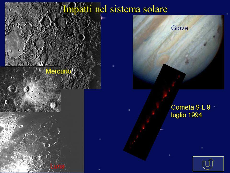 Mercurio Luna Impatti nel sistema solare Giove Cometa S-L 9 luglio 1994