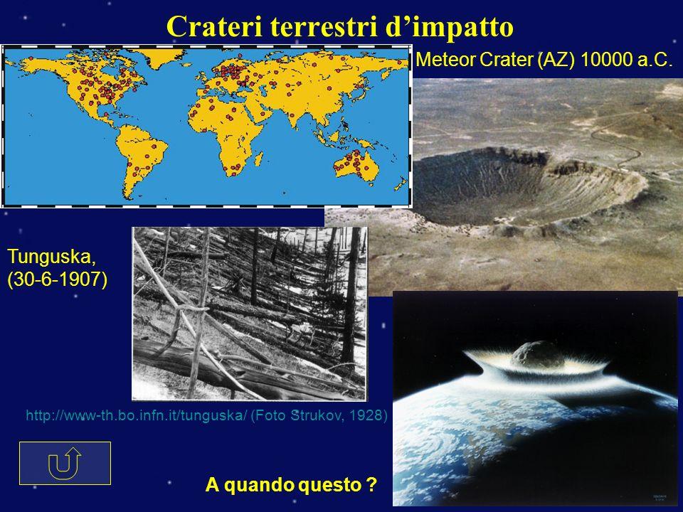 Crateri terrestri dimpatto Meteor Crater (AZ) 10000 a.C. Tunguska, (30-6-1907) http://www-th.bo.infn.it/tunguska/ (Foto Strukov, 1928) A quando questo