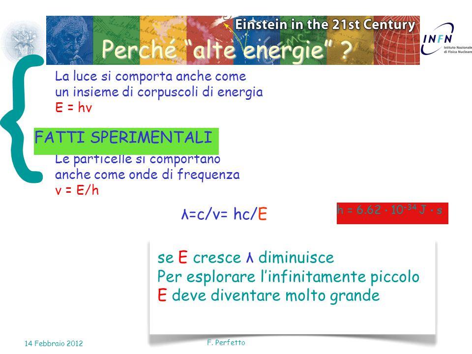 Perché alte energie ? La luce si comporta anche come un insieme di corpuscoli di energia E = hν Le particelle si comportano anche come onde di frequen