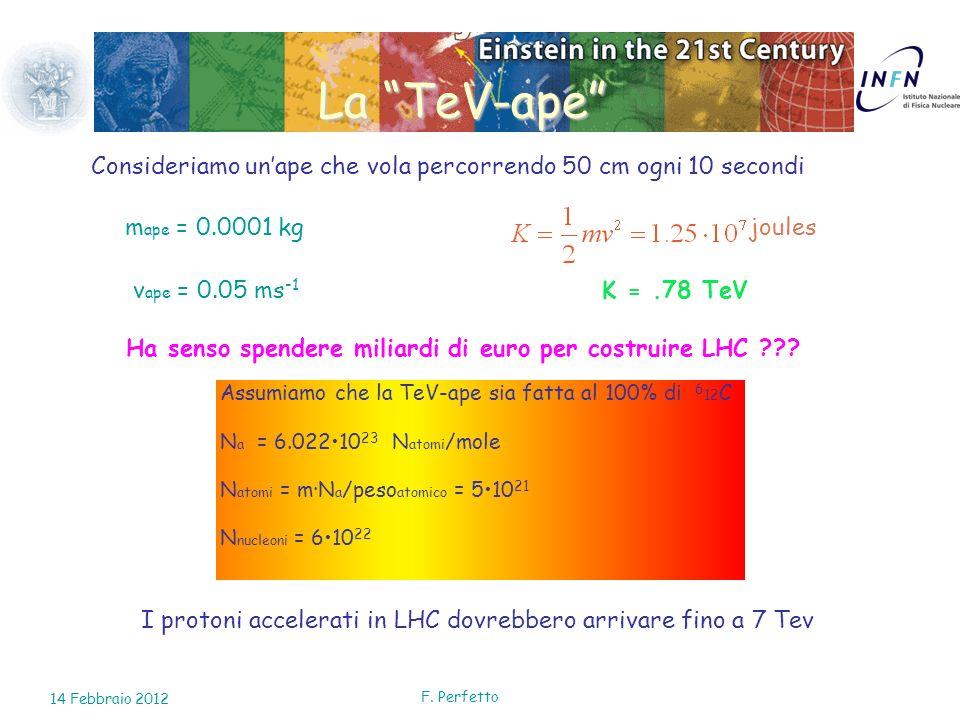 La TeV-ape joulesm ape = 0.0001 kg v ape = 0.05 ms -1 Consideriamo unape che vola percorrendo 50 cm ogni 10 secondi K =.78 TeV Ha senso spendere milia