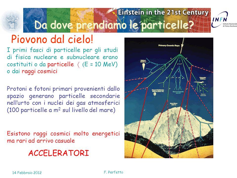 F. Perfetto Da dove prendiamo le particelle? Piovono dal cielo! I primi fasci di particelle per gli studi di fisica nucleare e subnucleare erano costi