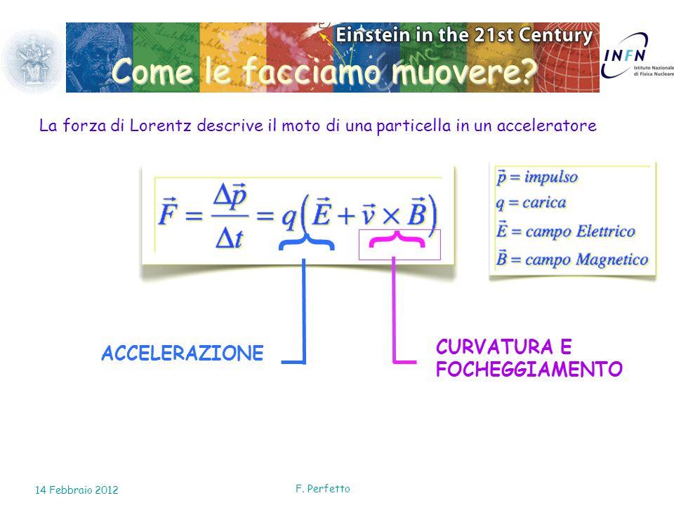 F. Perfetto Come le facciamo muovere? La forza di Lorentz descrive il moto di una particella in un acceleratore CURVATURA E FOCHEGGIAMENTO ACCELERAZIO