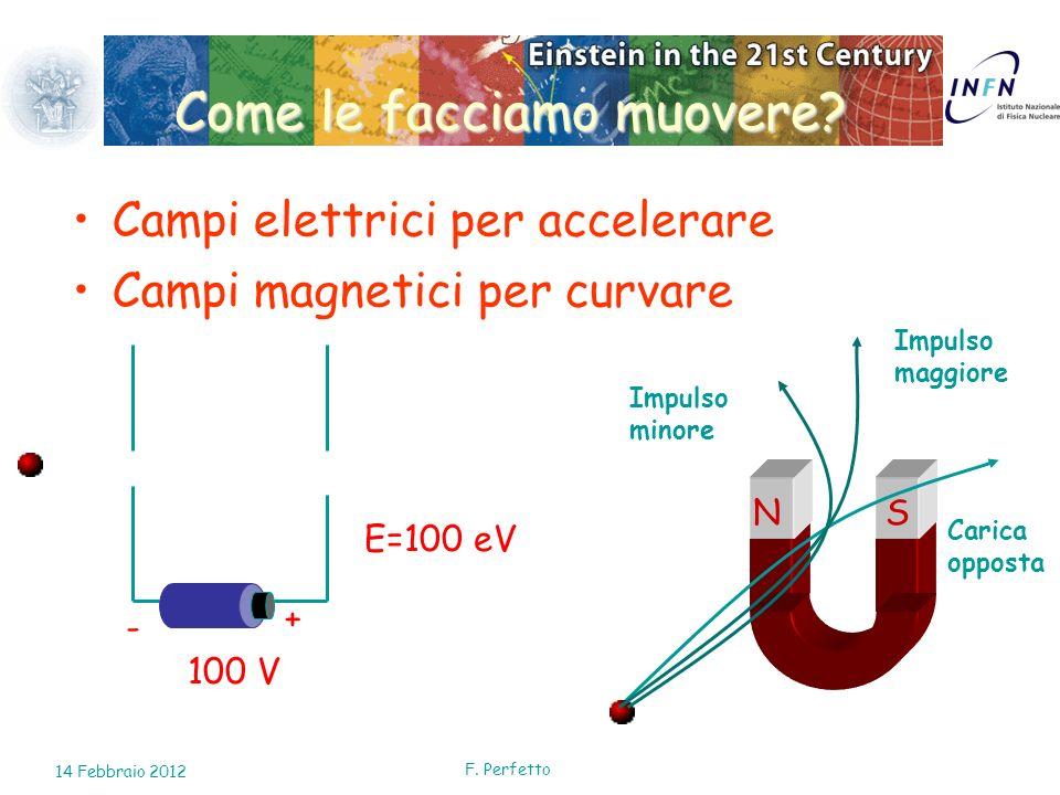F. Perfetto Come le facciamo muovere? 14 Febbraio 2012 SN Campi elettrici per accelerare Campi magnetici per curvare Impulso maggiore Impulso minore C