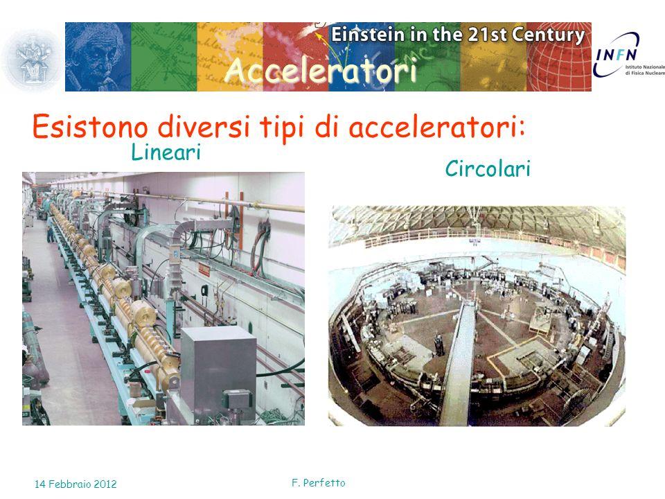 F. Perfetto Acceleratori Esistono diversi tipi di acceleratori: Lineari Circolari 14 Febbraio 2012