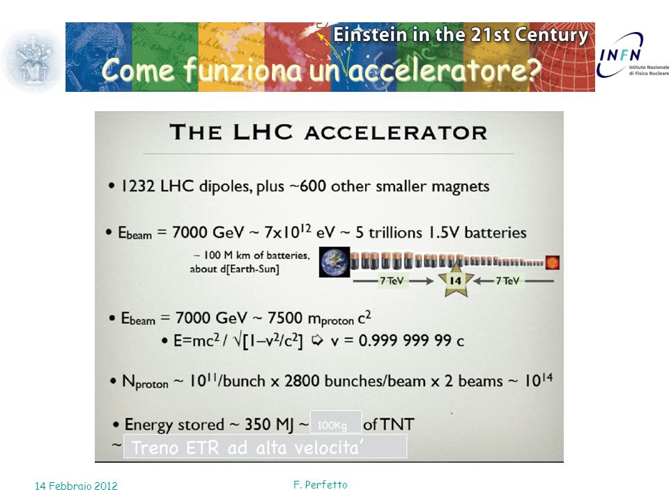 F. Perfetto Come funziona un acceleratore? 14 Febbraio 2012