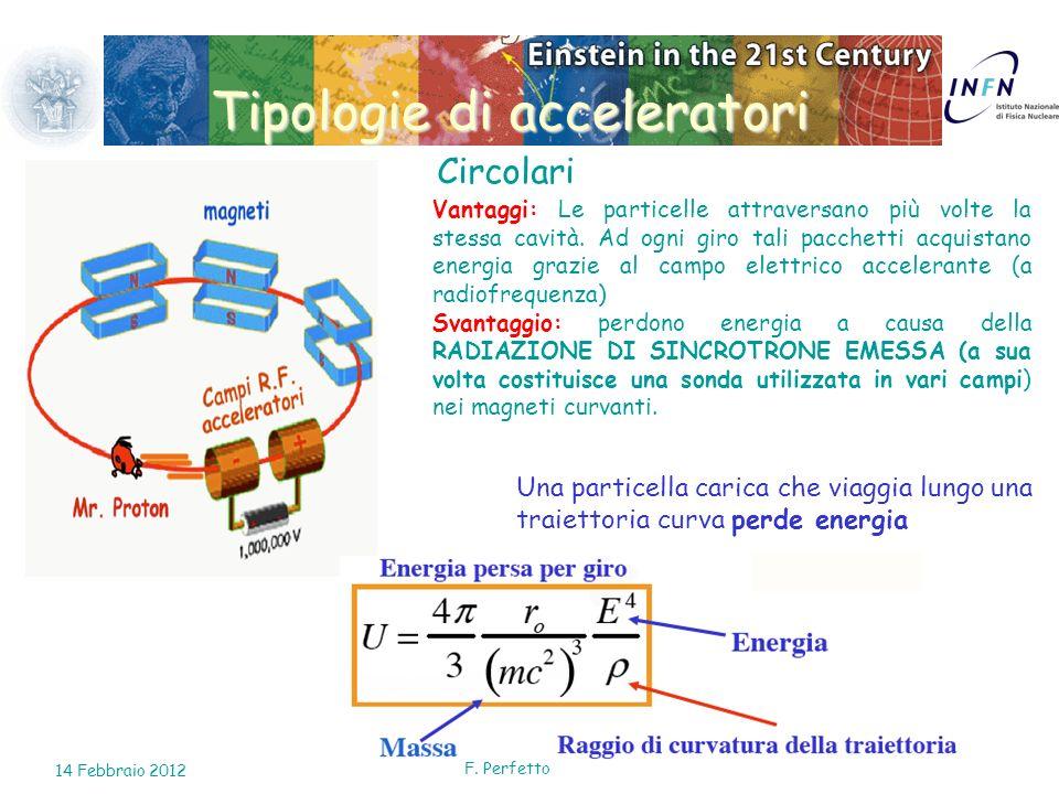 F. Perfetto Tipologie di acceleratori Vantaggi: Le particelle attraversano più volte la stessa cavità. Ad ogni giro tali pacchetti acquistano energia