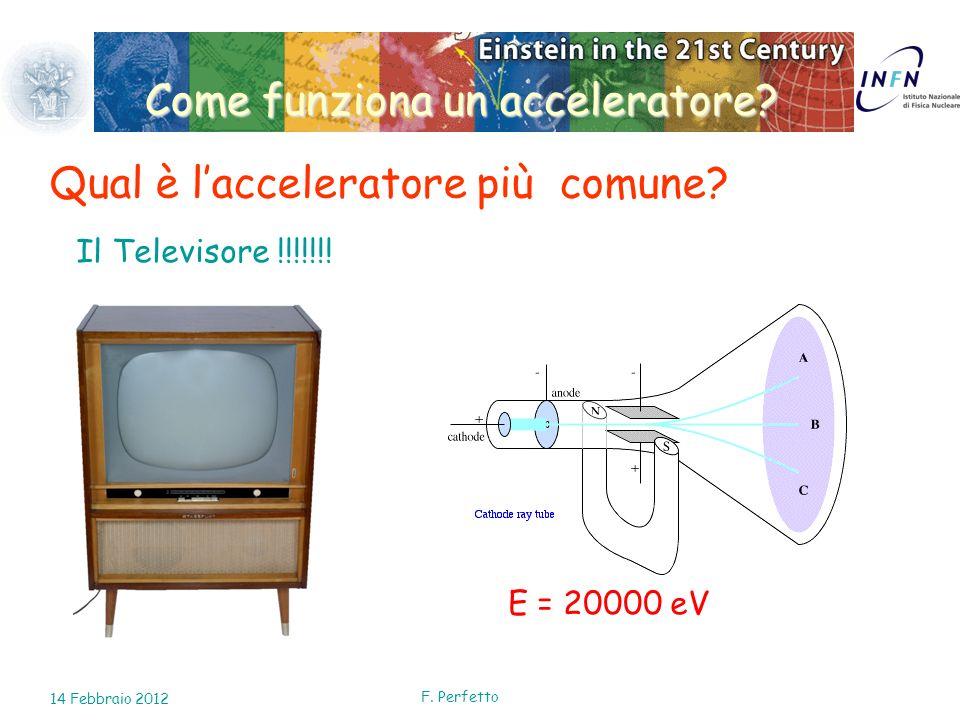 F. Perfetto Come funziona un acceleratore? Qual è lacceleratore più comune? Il Televisore !!!!!!! E = 20000 eV 14 Febbraio 2012