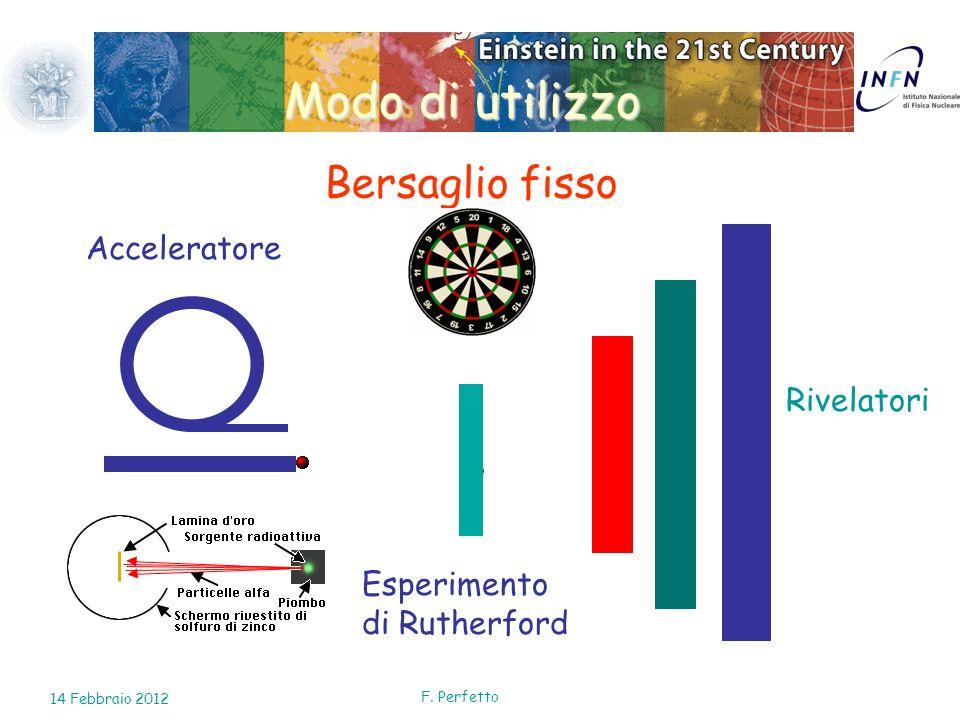 Modo di utilizzo Bersaglio fisso Esperimento di Rutherford Rivelatori Acceleratore F. Perfetto 14 Febbraio 2012
