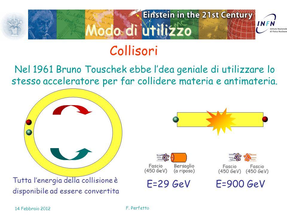 Modo di utilizzo Collisori Nel 1961 Bruno Touschek ebbe ldea geniale di utilizzare lo stesso acceleratore per far collidere materia e antimateria. Tut