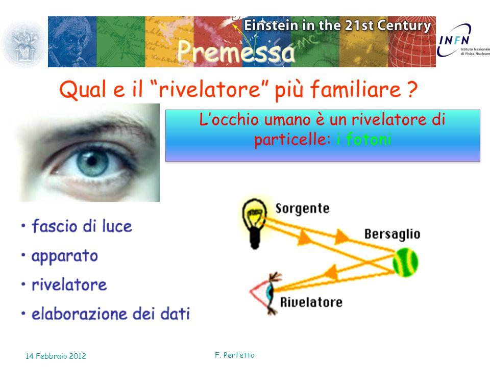 F. Perfetto Premessa Qual e il rivelatore più familiare ? Locchio umano è un rivelatore di particelle: i fotoni 14 Febbraio 2012