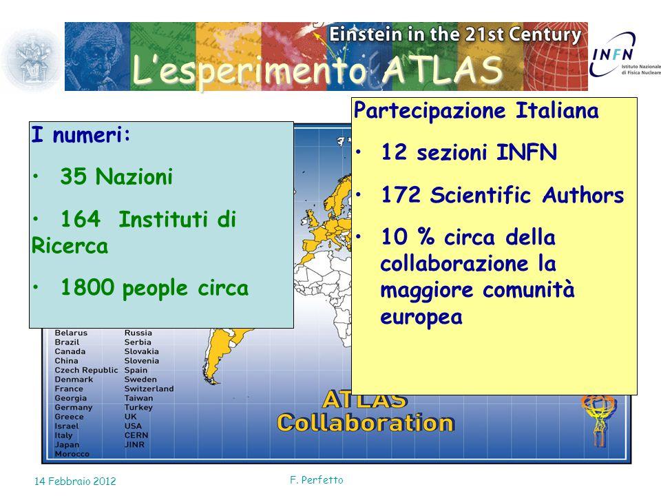 Partecipazione Italiana 12 sezioni INFN 172 Scientific Authors 10 % circa della collaborazione la maggiore comunità europea I numeri: 35 Nazioni 164 I