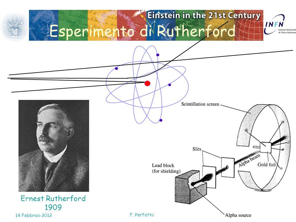 Ernest Rutherford 1909 Esperimento di Rutherford 14 Febbraio 2012 F. Perfetto