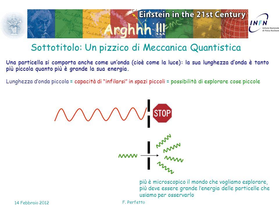Arghhh !!! Sottotitolo: Un pizzico di Meccanica Quantistica Una particella si comporta anche come unonda (cioè come la luce): la sua lunghezza donda è