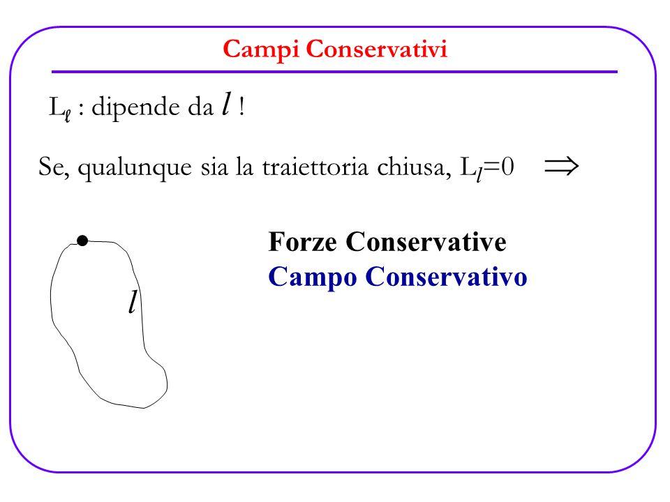 Campi Conservativi l L l : dipende da l ! Se, qualunque sia la traiettoria chiusa, L l =0 Forze Conservative Campo Conservativo