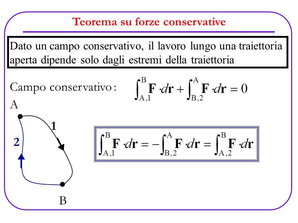 Teorema su forze conservative Dato un campo conservativo, il lavoro lungo una traiettoria aperta dipende solo dagli estremi della traiettoria A B 1 2