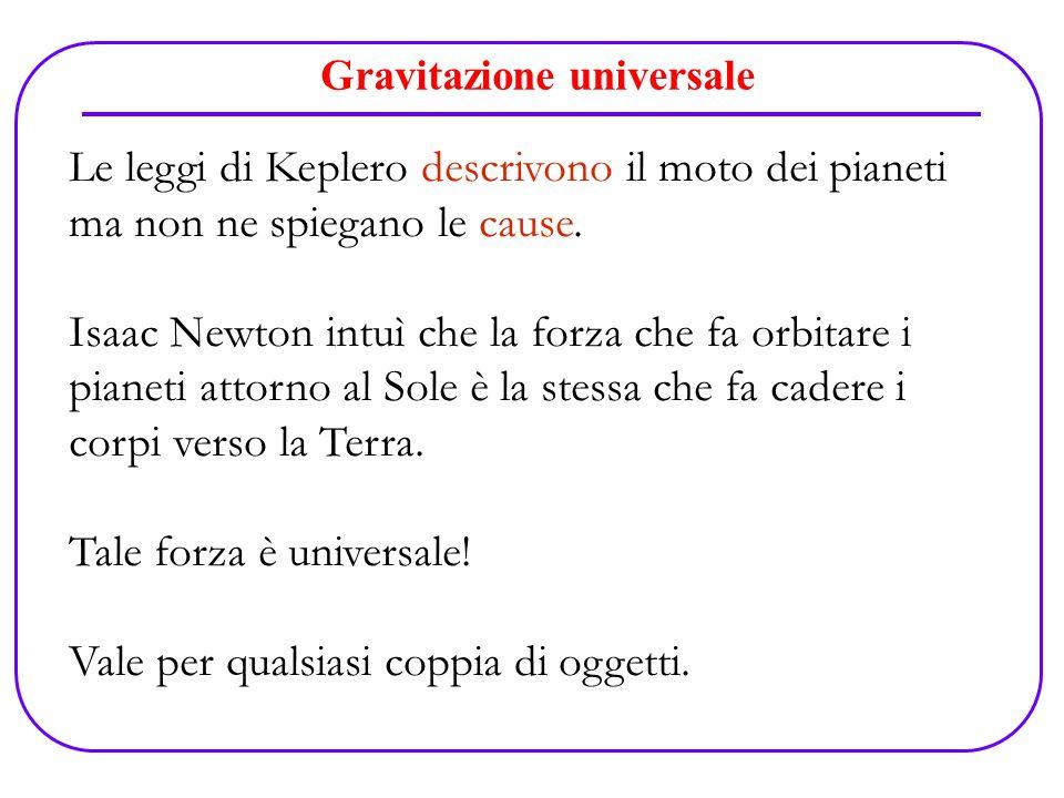 Gravitazione universale Le leggi di Keplero descrivono il moto dei pianeti ma non ne spiegano le cause. Isaac Newton intuì che la forza che fa orbitar