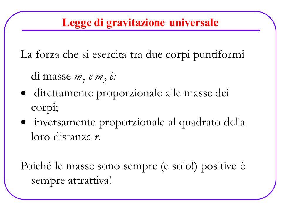 Legge di gravitazione universale La forza che si esercita tra due corpi puntiformi di masse m 1 e m 2 è: direttamente proporzionale alle masse dei cor