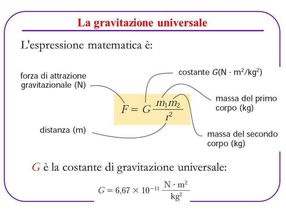 La gravitazione universale L'espressione matematica è: G è la costante di gravitazione universale: