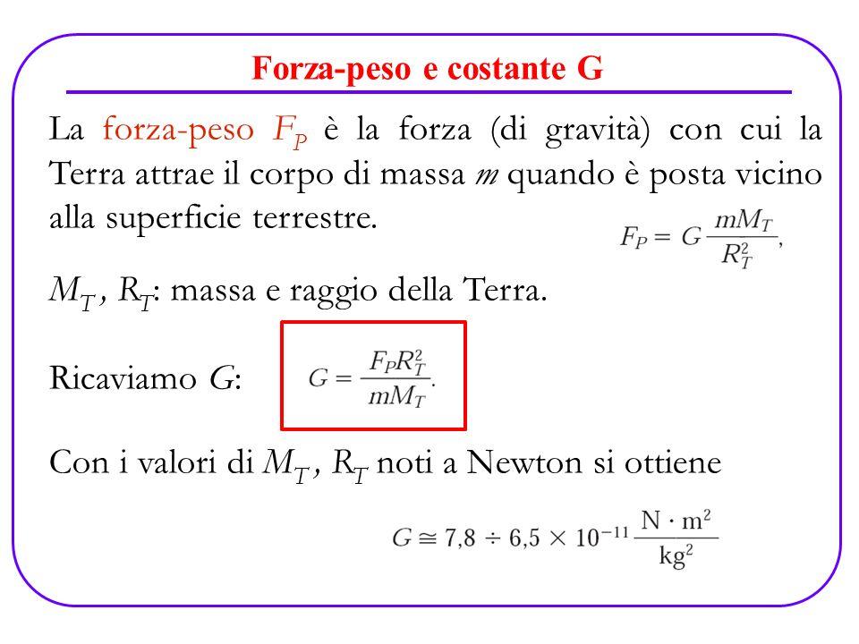 Forza-peso e costante G La forza-peso F P è la forza (di gravità) con cui la Terra attrae il corpo di massa m quando è posta vicino alla superficie te