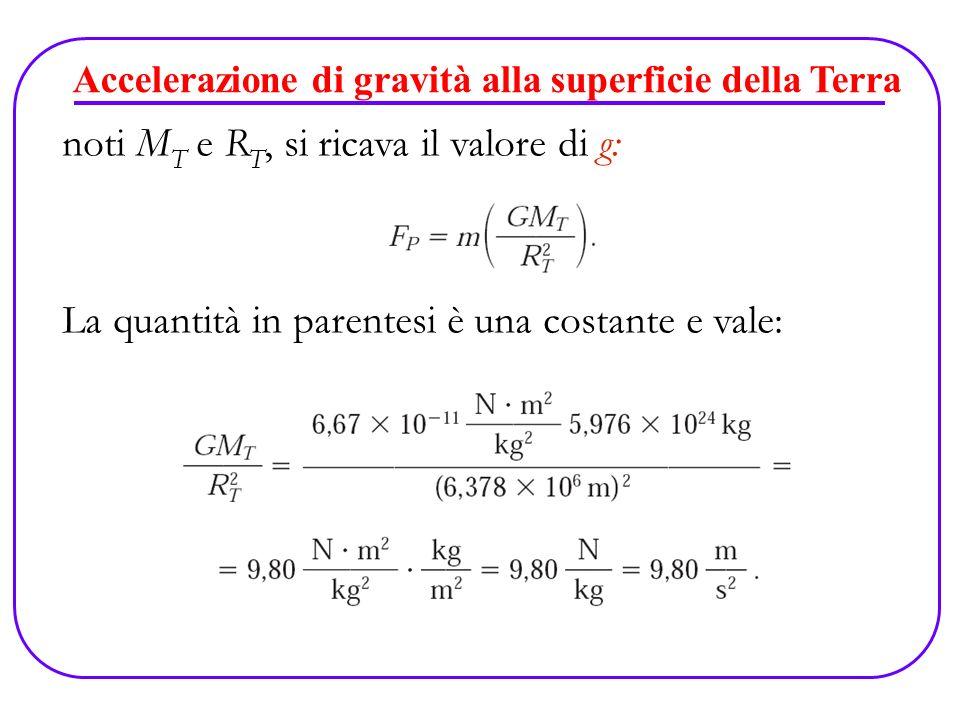 Accelerazione di gravità alla superficie della Terra noti M T e R T, si ricava il valore di g: La quantità in parentesi è una costante e vale: