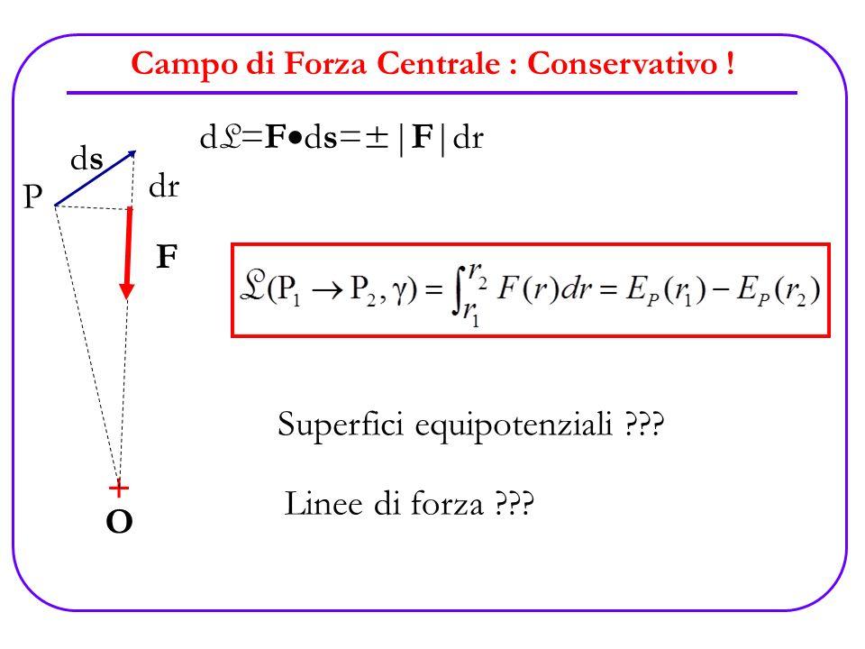 Campo di Forza Centrale : Conservativo ! +O+O P dsds F dr d L =F ds=± F dr Superfici equipotenziali ??? Linee di forza ???