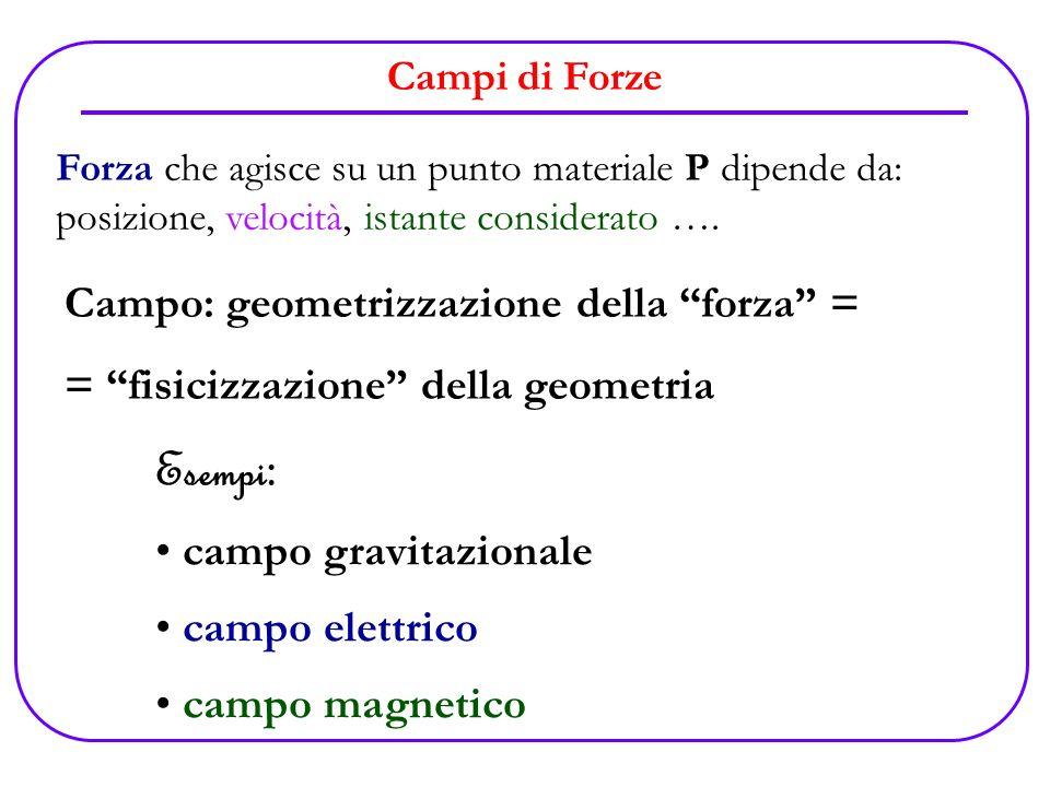 Campi di Forze Forza che agisce su un punto materiale P dipende da: posizione, velocità, istante considerato …. Campo: geometrizzazione della forza =