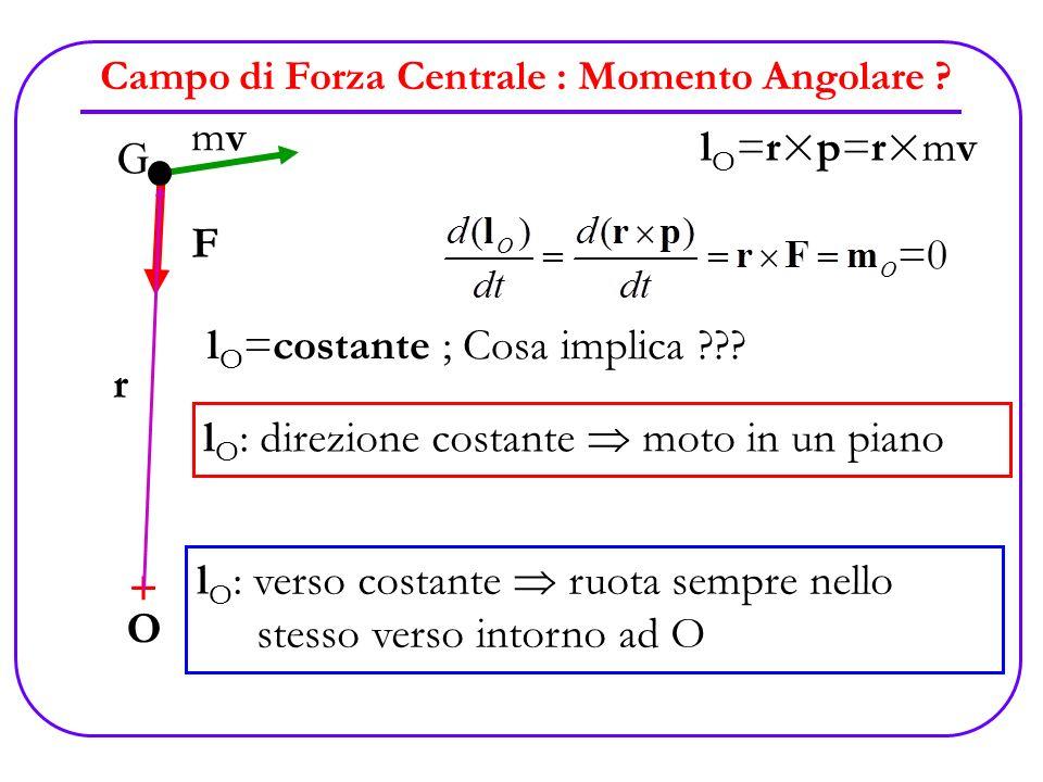 Campo di Forza Centrale : Momento Angolare ? +O+O mvmv F l O =r×p=r×mv =0 G r l O =costante ; Cosa implica ??? l O : direzione costante moto in un pia