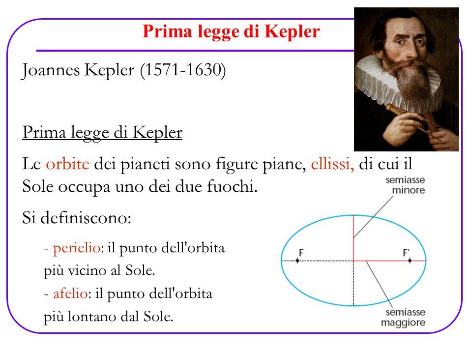 Joannes Kepler (1571-1630) Prima legge di Kepler Le orbite dei pianeti sono figure piane, ellissi, di cui il Sole occupa uno dei due fuochi. Si defini